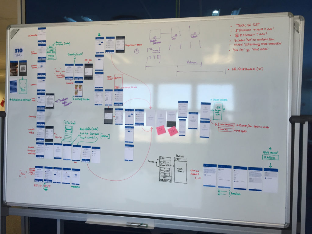 Mobile Payment Flow User Journey Mapping