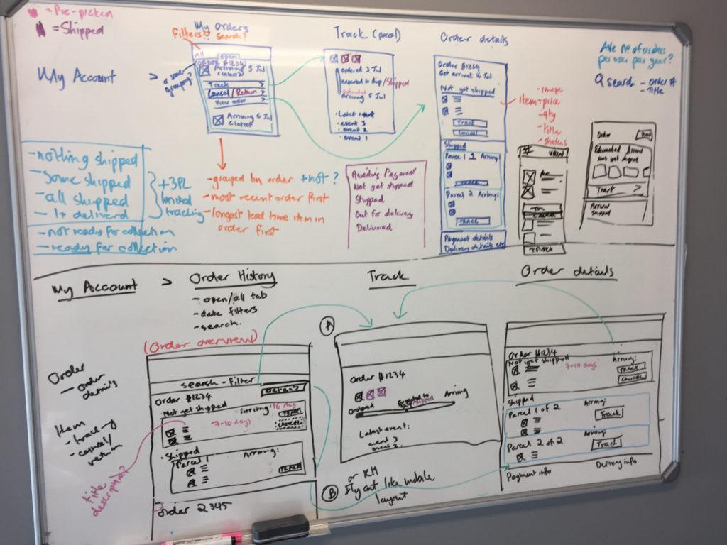 Order Tracking - Multiple Platforms