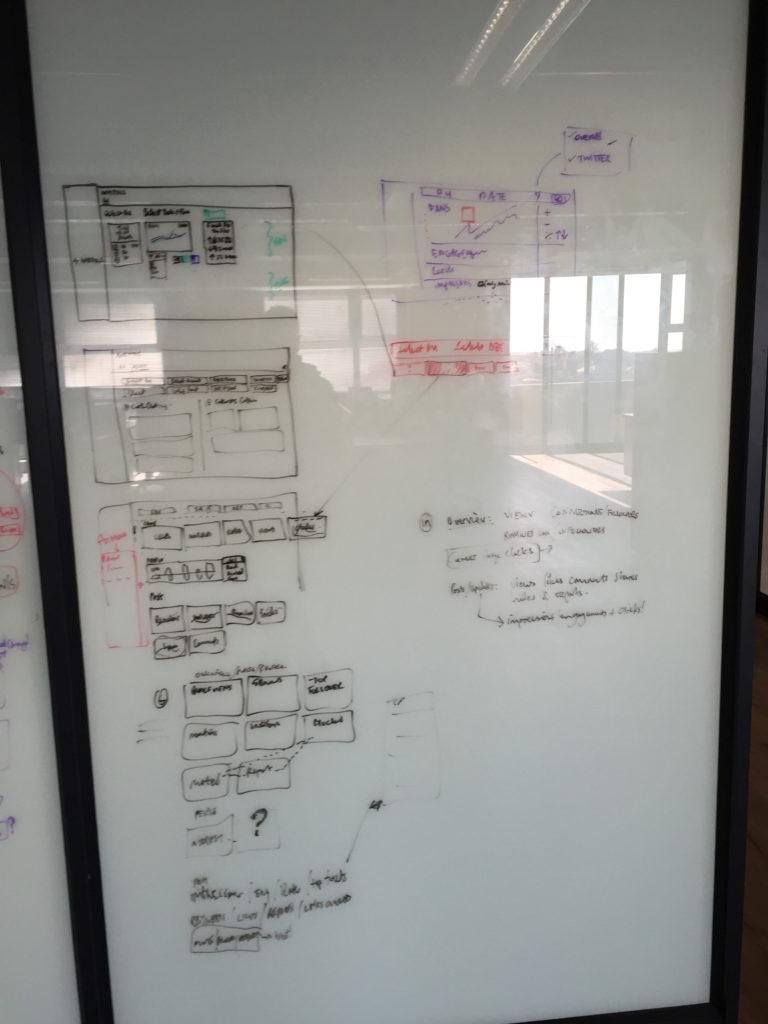 Social Media Management Dashboard Analytics