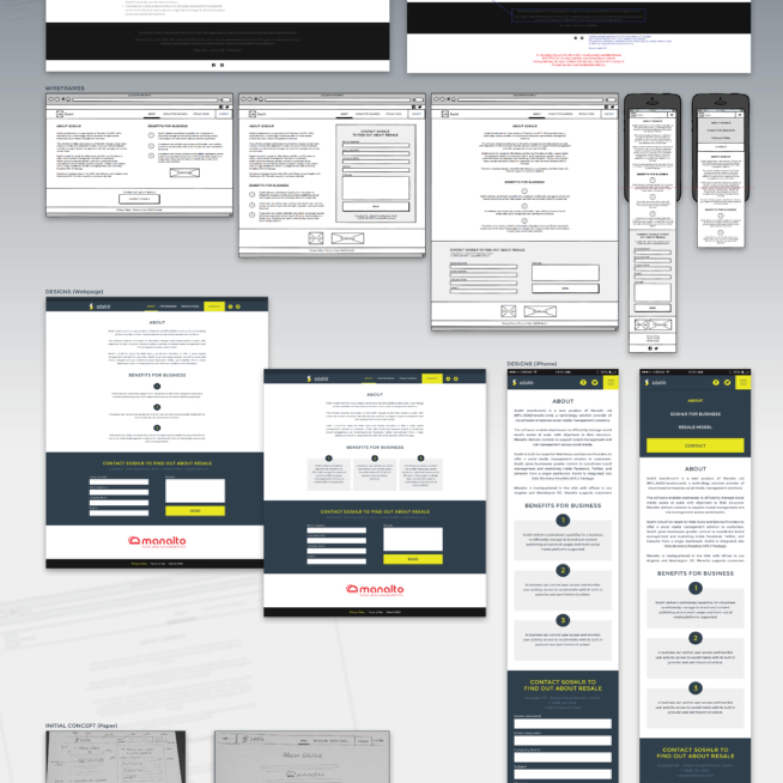 Soshlr_About Page Assessment Presentation