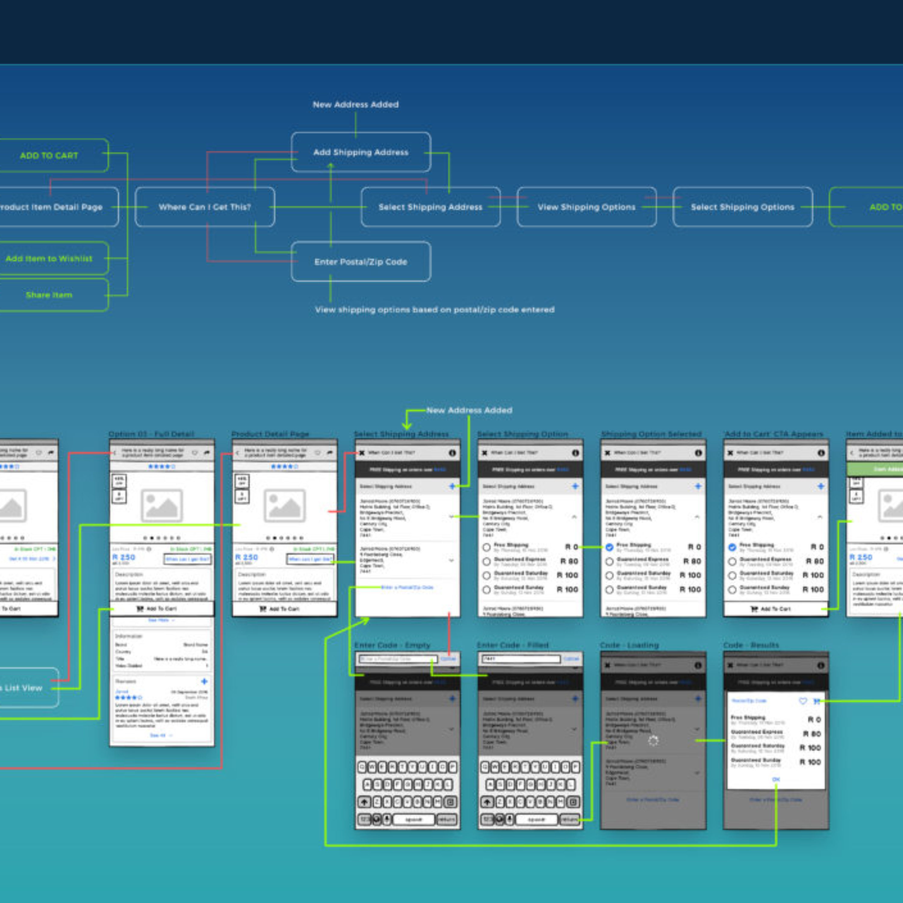 TAL_Process Flow and Wireframes